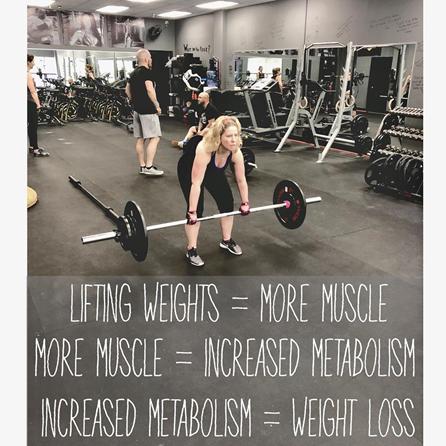 strength blog